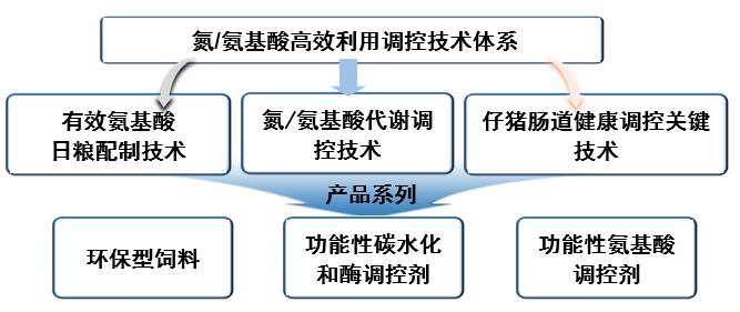 印遇龙院士:养殖业是美丽中国和乡村振兴战略中不容忽视部分!