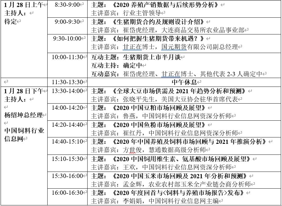 020饲料行业热点网络高峰论坛